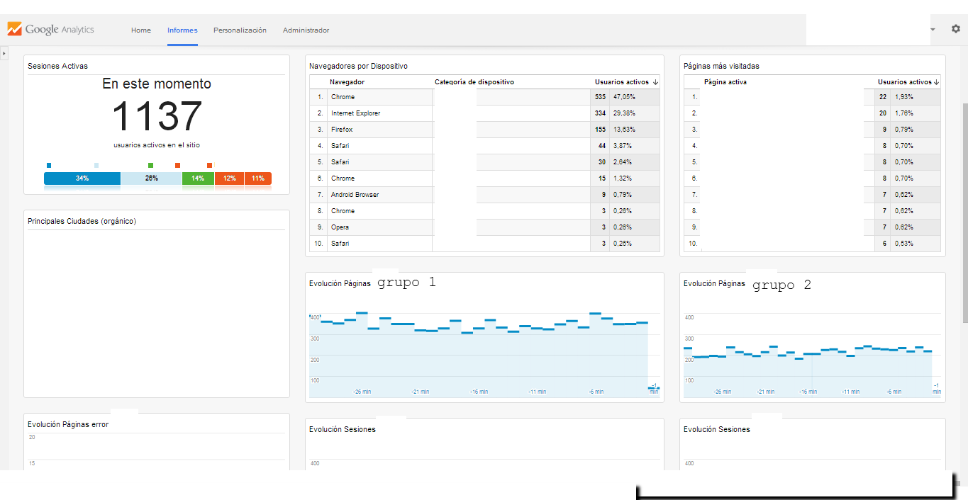 Real Time Dashboard - Google Analytics